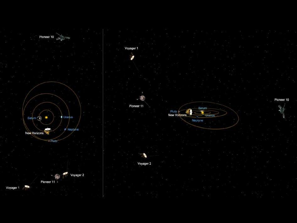 relative probe positions